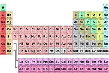 Actinides definition properties uses video lesson transcript periodic table urtaz Choice Image