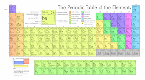 What is tungsten definition properties uses study periodic table urtaz Choice Image