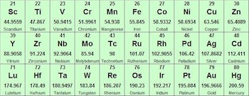 What is titanium properties uses study transition metals urtaz Gallery