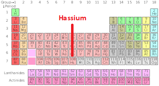 Hassium on periodic table