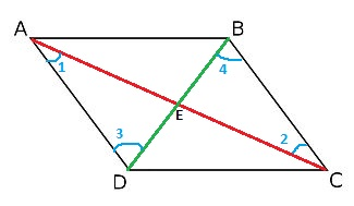 Diagonals in a parallelogram