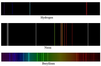 Line Emission Spectrum: Definition & Uses | Study.com