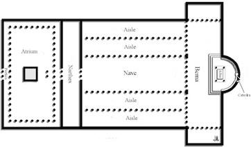 Narthex Architecture