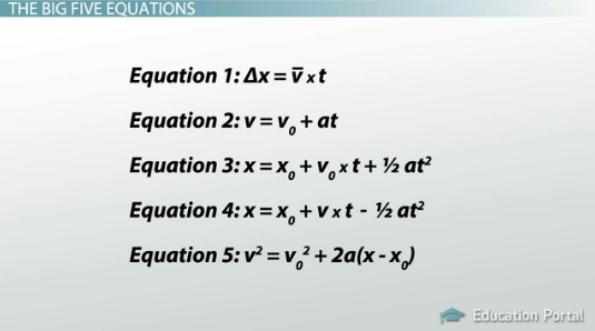 Chemical equations and calculations