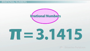 Pi Irrational Number