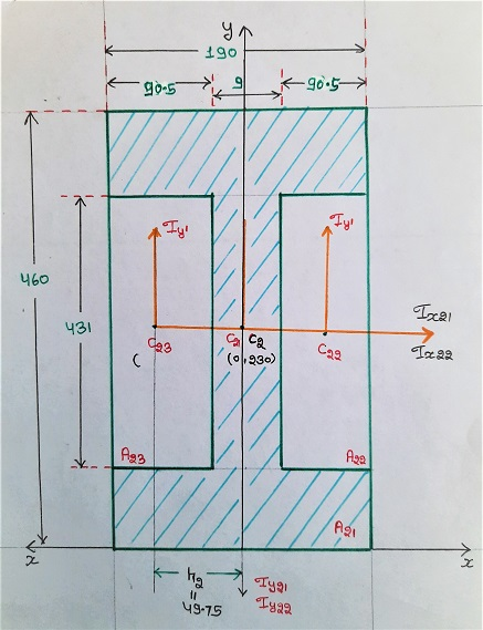 Determine The Centroid And The Moment Of Inertia About The