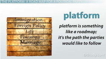 Political parties trade platforms