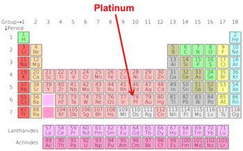 What Is Platinum Facts Discovery Properties Study Com