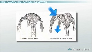 Pointed Ribbed Vault