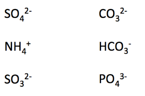 a polyatomic ion is a substance made of more than one atom the following are examples of polyatomic ions