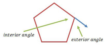 What Is A Polygon Definition Shapes Angles Video