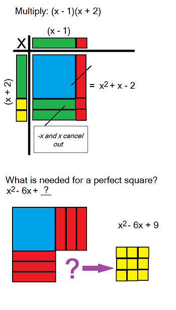 polynomials Quadratic Equation Examples on algebraic equation, gcf no solution equals zero, linear function, cube root, quadratic polynomial, equation solving, equation of motion, real roots, constant term, simultaneous equations, system of linear equations, quartic function, zero-product property, degree of a polynomial, two solution, linear equation, pythagorean theorem, law enforcement, elementary algebra, quadratic function, cubic function,