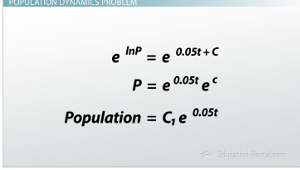 """population problem an opinion paper The great population debate: an opinion paper share on facebook """"your dedication to easing the problems of world population growth has led to significant."""