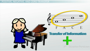 Positive Transfer Example