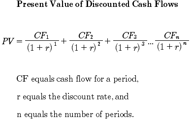 discounted cash flow analysis empirical study Thus, when we discount cash flows with a rate higher than the risk-free rate we are being overly pessimistic with the positive cash flows and overly optimistic with the negative cash flows.