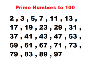 write a java program to print all the prime numbers from 1 to 100