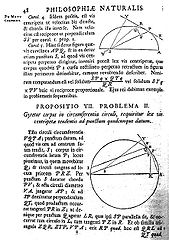 A page from the Principia, where Newton published his laws of gravity
