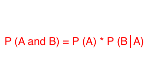 Conditional Probability Formula.