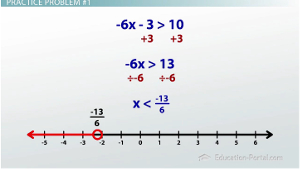 problem 1 number line - Graphing Inequalities On A Number Line Worksheet