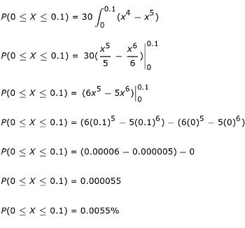 Beta Distribution: Definition, Equations & Examples | Study com