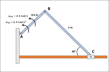 Bar AB has the angular motions shown  Determine the velocity and
