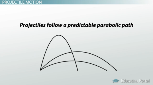 Projectile Motion: Definition and Examples - Video ...