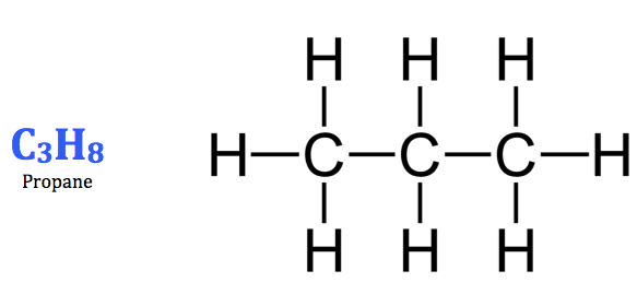Propane Molecular Formula | www.pixshark.com - Images ...