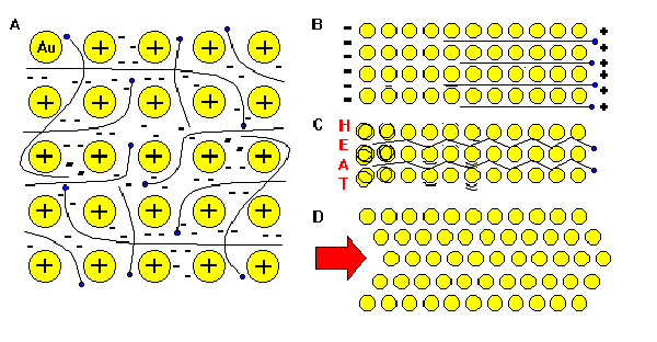what is a metallic bond definition properties & ex&les  : metallic bond diagram - findchart.co