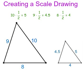Scale Drawing Using Proportional Reasoning Study Com