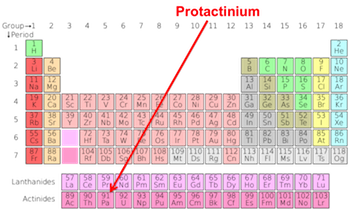 Protactinium Uses Facts Amp Chemical Properties Study Com