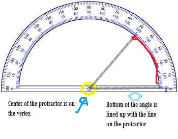how to draw a 35 degree angle with a protractor