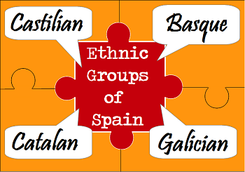 Ethnic Groups Spain Puzzle