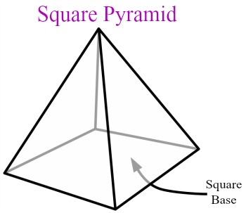 how to solve square based pyramid