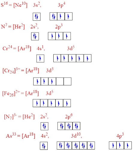 For Each Atom  Ion  Provide The Condensed Ground State Electron Configurations  The Box Diagram
