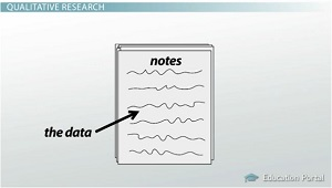 Qualitative Research Descriptive Notes