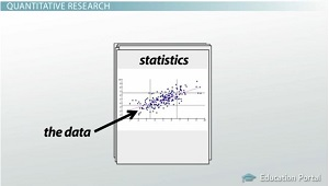 Quantitative Research Data From Statistics