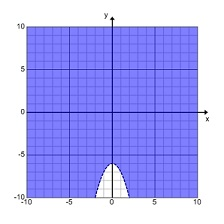 clep college algebra practice test pdf