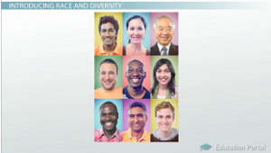 racial diversity essay Diversity observed college essay writing service question description would you prefer to live in a monoculture or a multi-racial society.