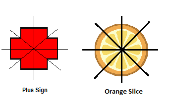 Rotational radial symmetry lesson for kids study radial symmetry plus sign and orange slice ccuart Images