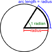 Converting 225 Degrees to Radians: How-To & Steps   Study.com
