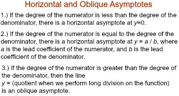 Finding Asymptotes of Rational Polynomial Functions - Video & Lesson