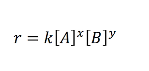 Determining Rate Equation, Rate Law Constant & Reaction Order from