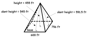 What is a Rectangular Pyramid? - Definition & Formula ...
