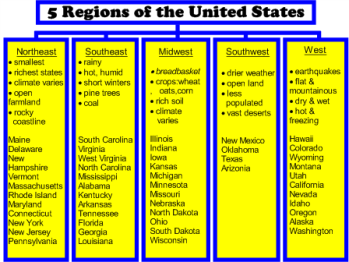 The 5 regions of the united states lesson for kids study com