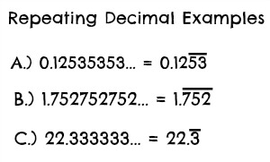 Repeating Decimals: Definition & Examples | Study com