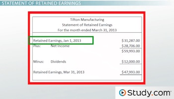 retained earnings statement with dividends