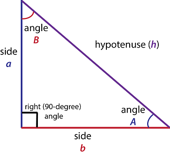 Radiometric dating example problems of angle
