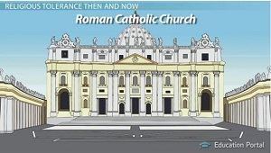 Roman Catholic Church Ruled