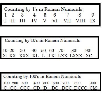 Roman numerals lesson for kids study numerals ibookread PDF