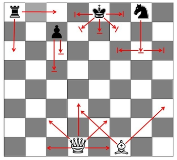 chess basics for kids pdf